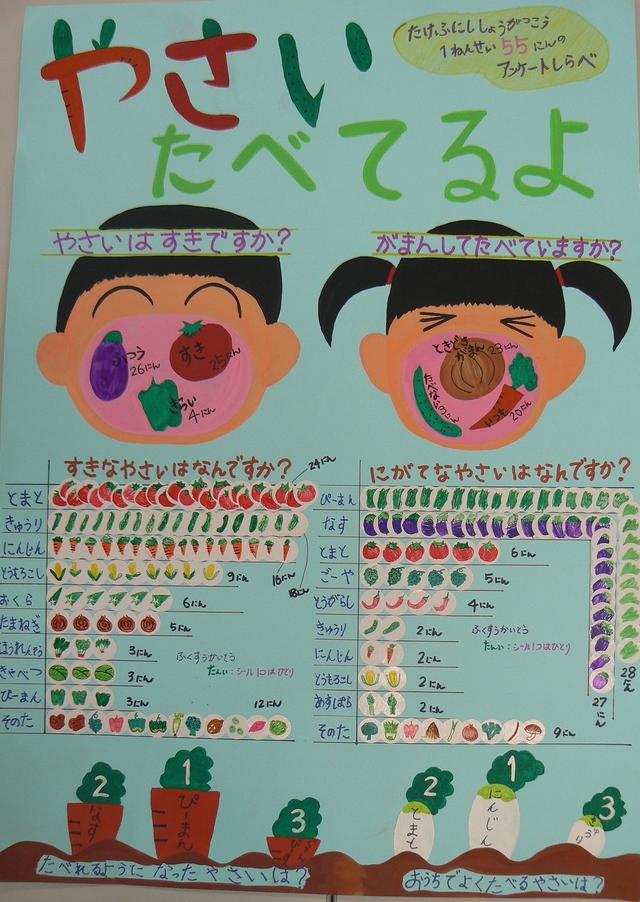 福井市酒生小学校
